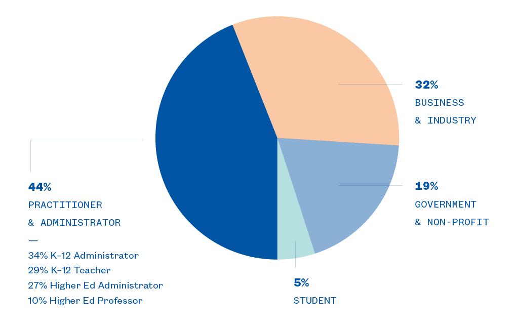2017-sxsw-edu-composition